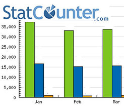 Statcounter_2